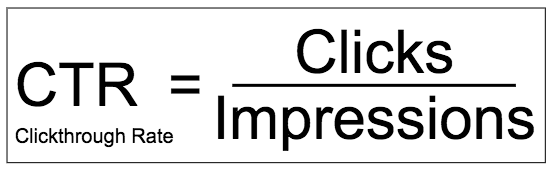 How to calculate CTR