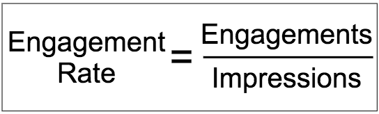 Engagement Rate Calculation